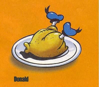 Donald duck graphics
