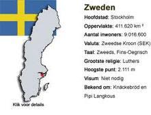 Sweden graphics